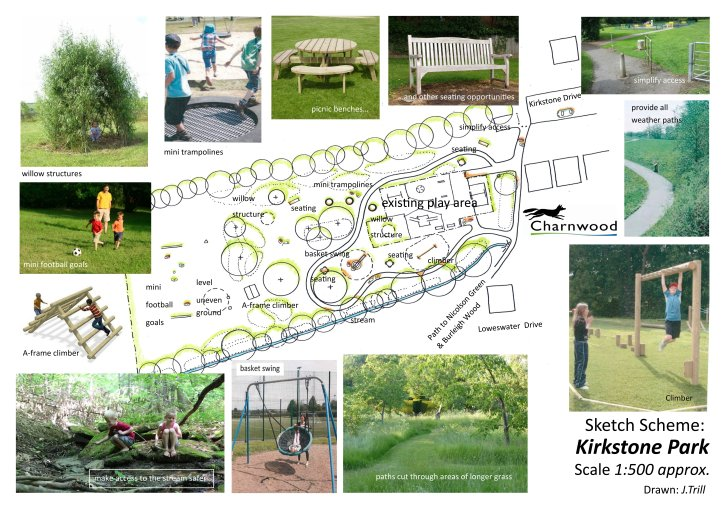 Kirkstone Park Design Proposal